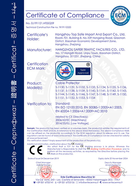 CE of cable protectors